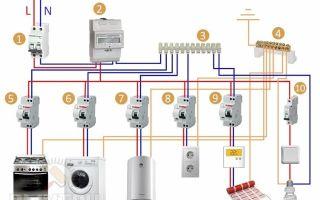 Как осуществить разводку электропроводки?