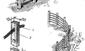 Как сделать забор из жердей?