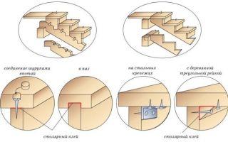 Как изготовить деревянную лестницу своими руками?