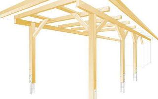 Как построить навес к частному дому?