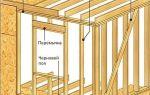 Какие проекты пристройки к деревянному дому?