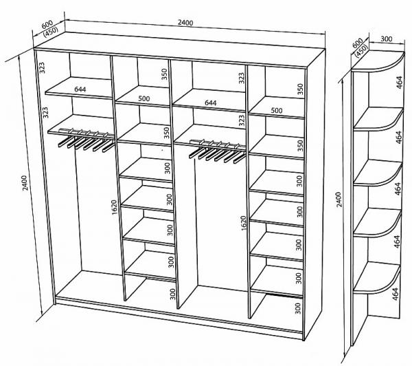 Проектирование и конструирование корпусной мебели и шкафов-купе