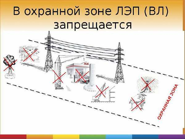 Расстояние между опорами ЛЭП при установке: нормы для бетонных и деревянных высоковольтных столбов до 1 кВ в 2020 году