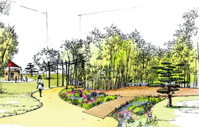 Основные элементы ландшафтного дизайна: планировка и расположение их на участке