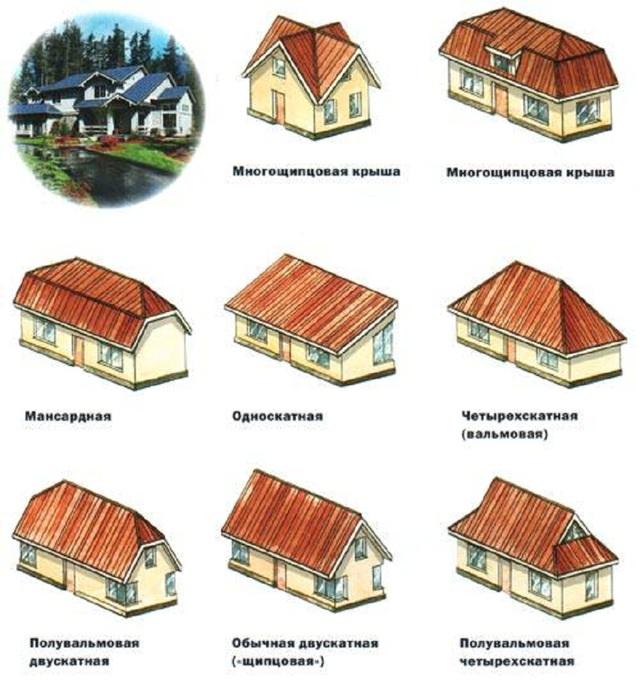 Формы и типы частных дачных домов: простые и сложные