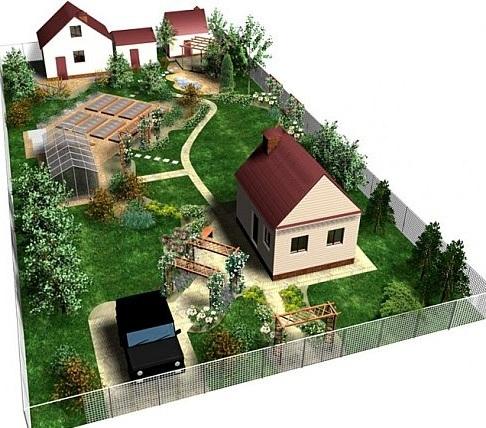 Схема планировки сада и огорода 4,5,6,10 и 15 соток: как ее сделать своими руками