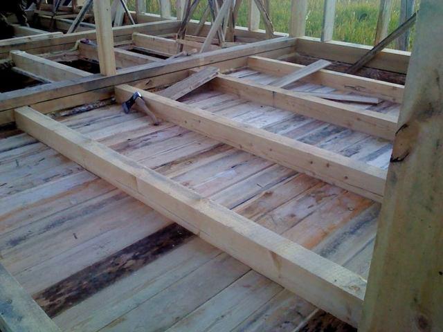 Проекты и строительство пристройки к деревянному дому