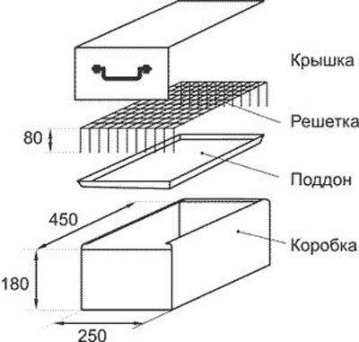 Как сделать коптильню на даче своими руками: